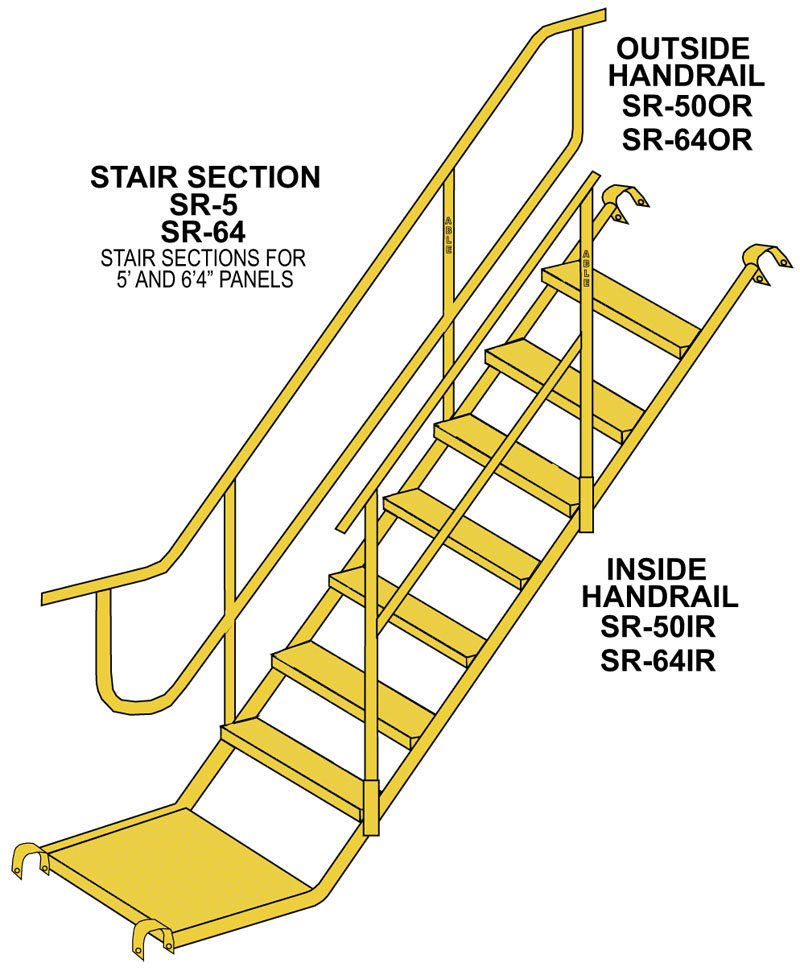 Scaffold Stair And Scaffold Stair With Handrail Images